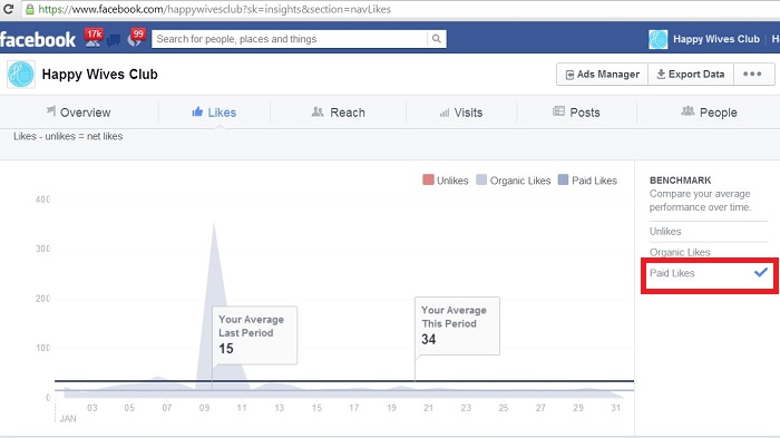 How I got 700,000 likes on Facebook - Jan 2014 paid likes